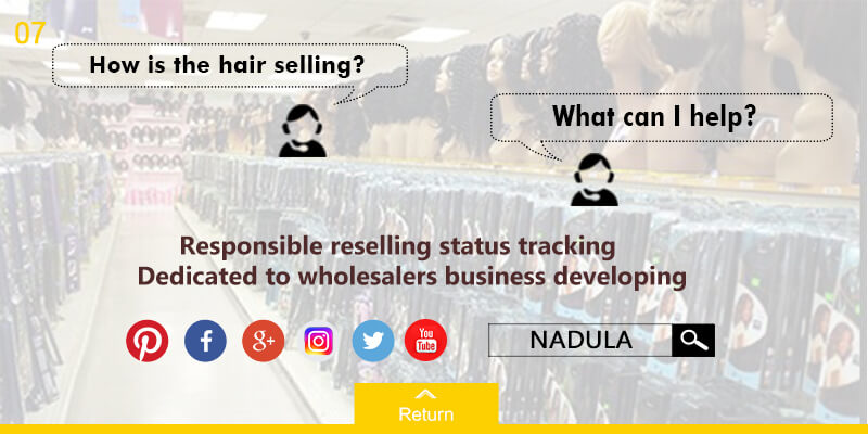 Responsible reselling status tracking-- Dedicated to wholesalers business developing