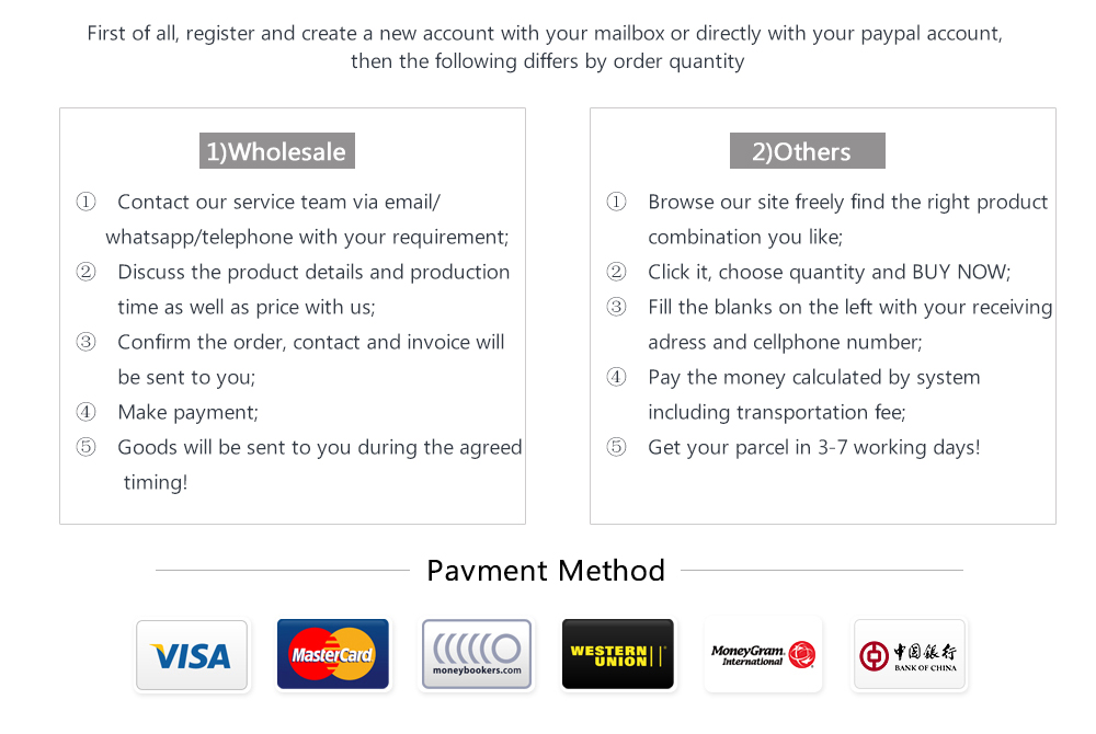 Purchasing procedure and payment