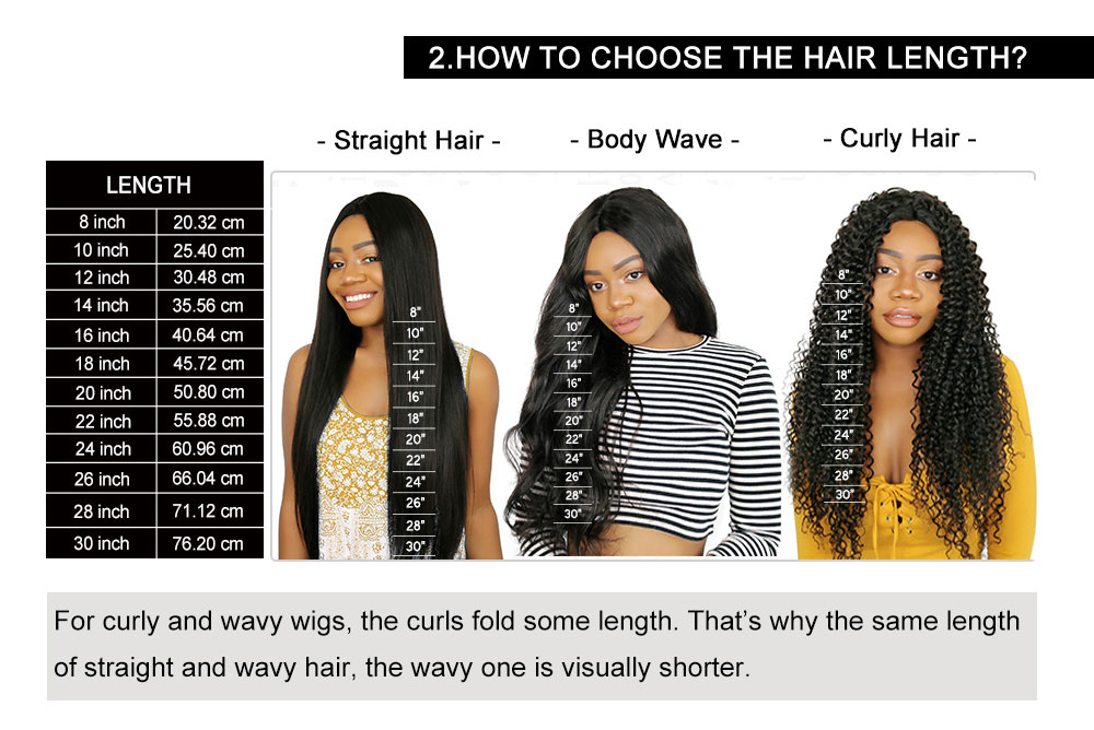 How to choose the wig hair lenght